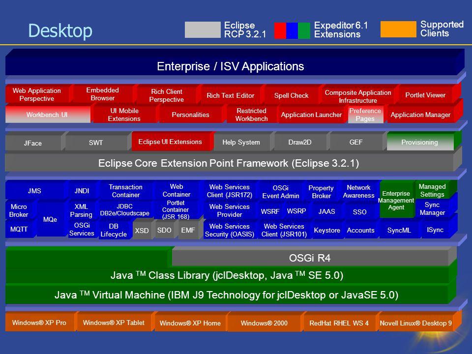 30 Windows® XP Pro Windows® XP Tablet Windows® XP Home Windows® 2000 RedHat RHEL WS 4Novell Linux® Desktop 9 Java TM Virtual Machine (IBM J9 Technolog