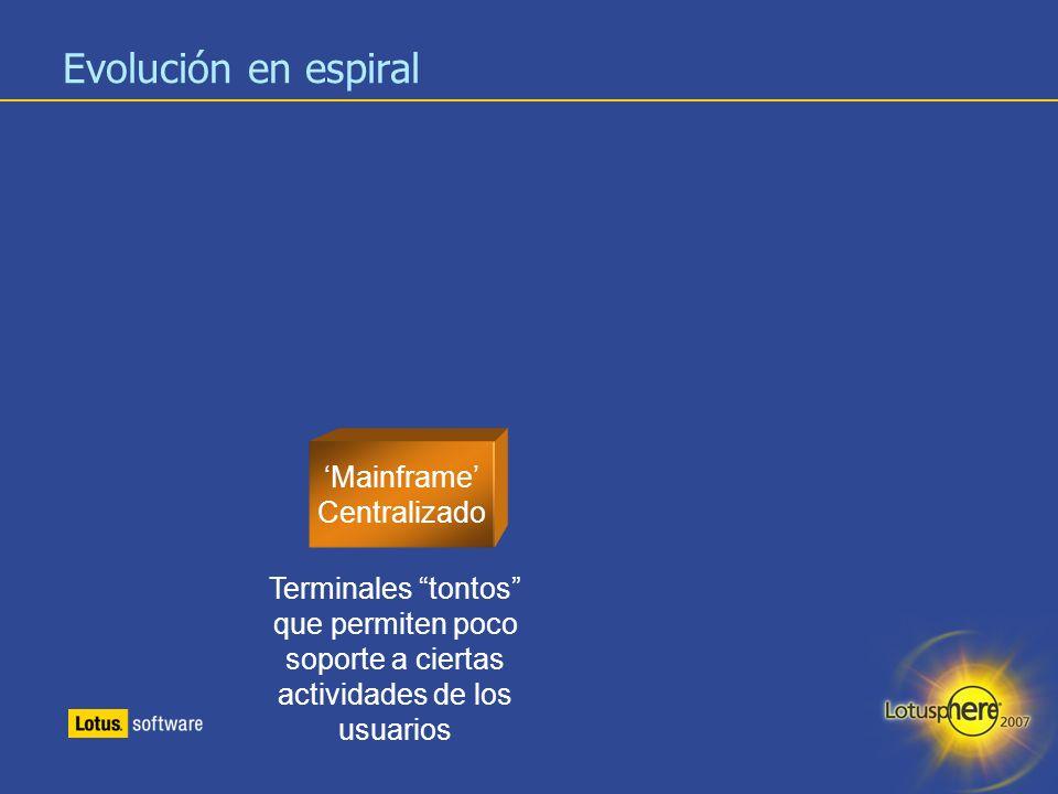 4 Evolución en espiral Mainframe Centralizado Terminales tontos que permiten poco soporte a ciertas actividades de los usuarios