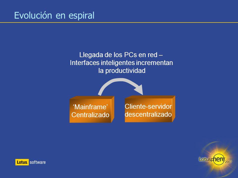 5 Evolución en espiral Mainframe Centralizado Cliente-servidor descentralizado Llegada de los PCs en red – Interfaces inteligentes incrementan la prod