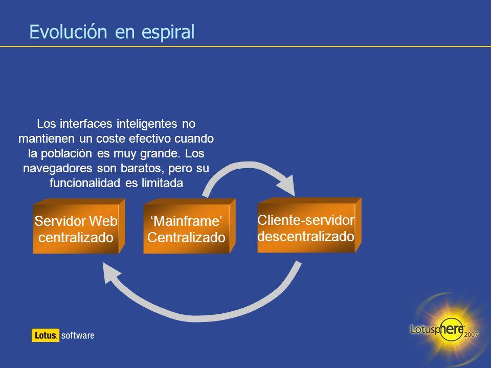 6 Evolución en espiral Mainframe Centralizado Cliente-servidor descentralizado Servidor Web centralizado Los interfaces inteligentes no mantienen un c