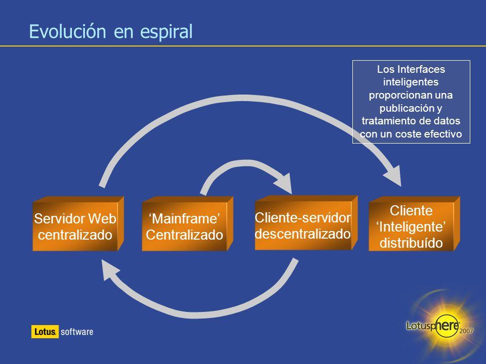 7 Evolución en espiral Mainframe Centralizado Cliente-servidor descentralizado Servidor Web centralizado Cliente Inteligente distribuído Los Interface