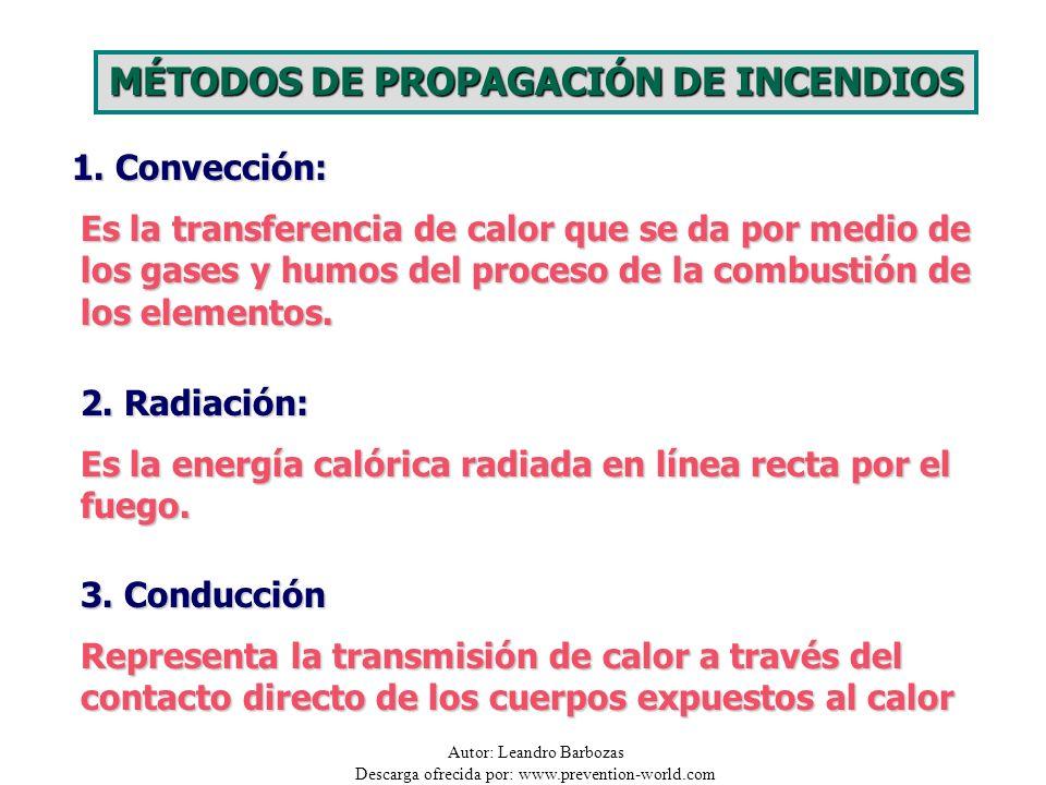 Autor: Leandro Barbozas Descarga ofrecida por: www.prevention-world.com MÉTODOS DE PROPAGACIÓN DE INCENDIOS 1. Convección: Es la transferencia de calo