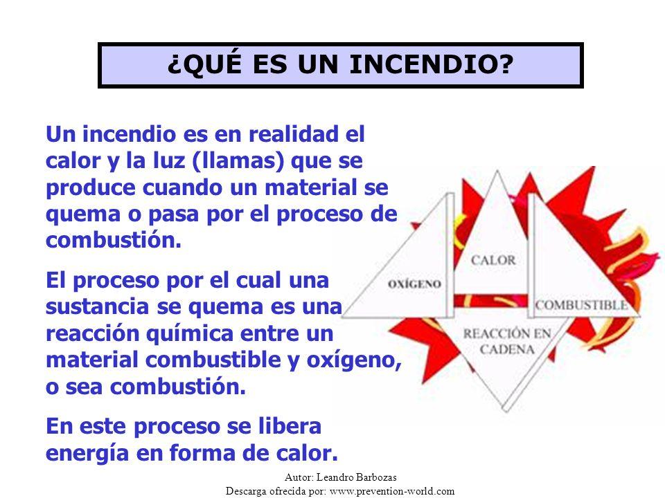 Autor: Leandro Barbozas Descarga ofrecida por: www.prevention-world.com El calor y las llamas: El calor causa cansancio, deshidratación y bloqueo respiratorio.
