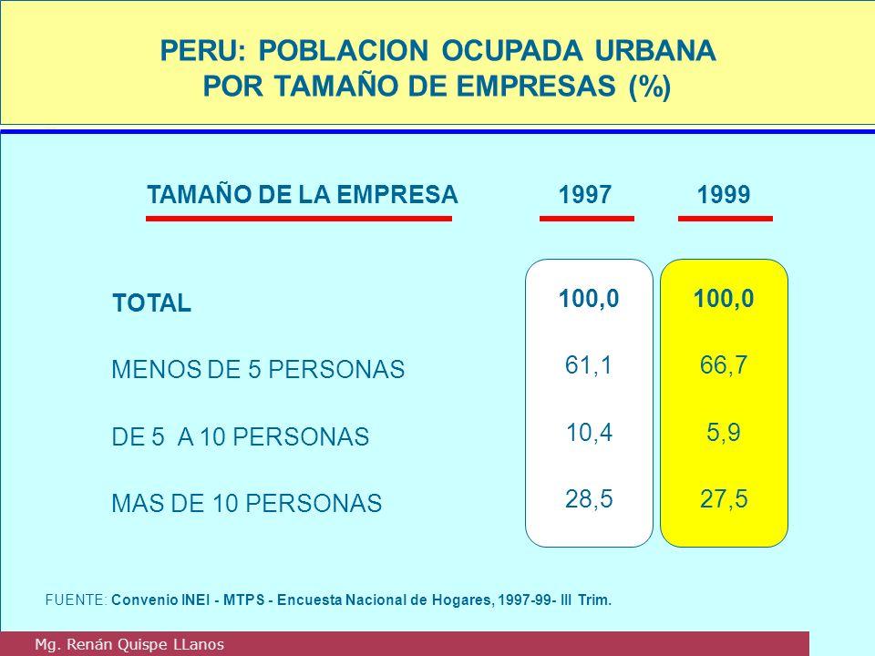 PERU: POBLACION OCUPADA URBANA POR TAMAÑO DE EMPRESAS (%) TOTAL MENOS DE 5 PERSONAS DE 5 A 10 PERSONAS MAS DE 10 PERSONAS TAMAÑO DE LA EMPRESA19971999