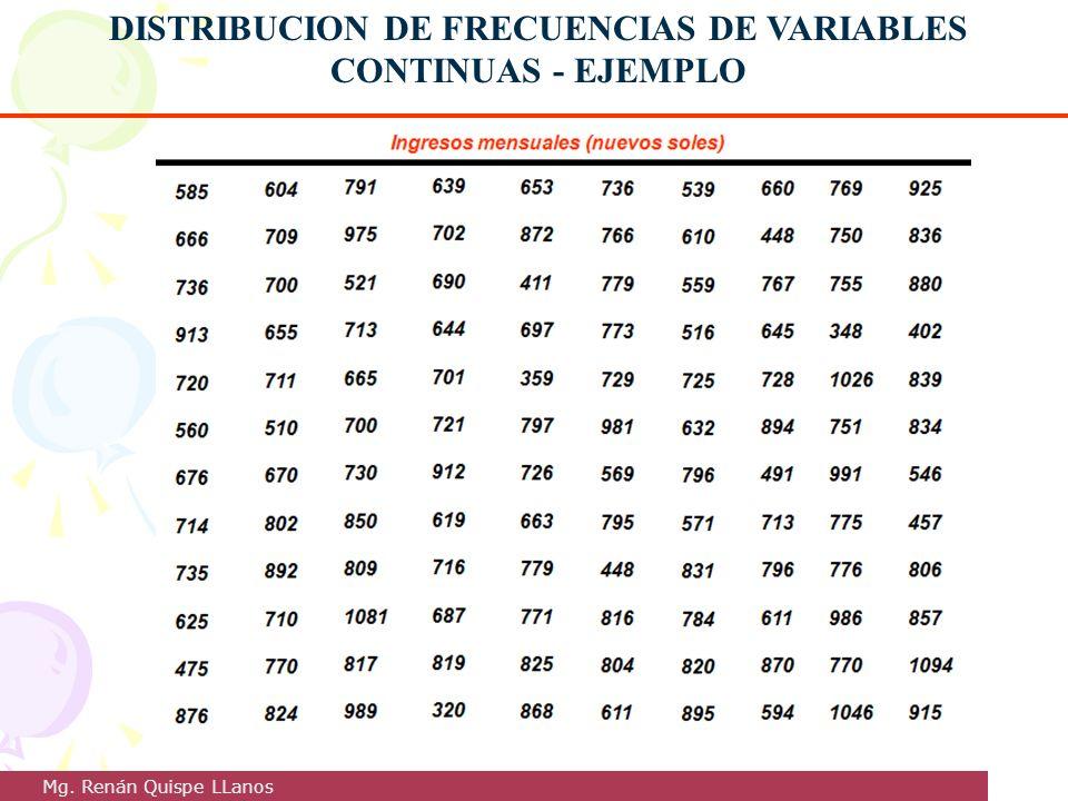 DISTRIBUCION DE FRECUENCIAS DE VARIABLES CONTINUAS - EJEMPLO Mg. Renán Quispe LLanos
