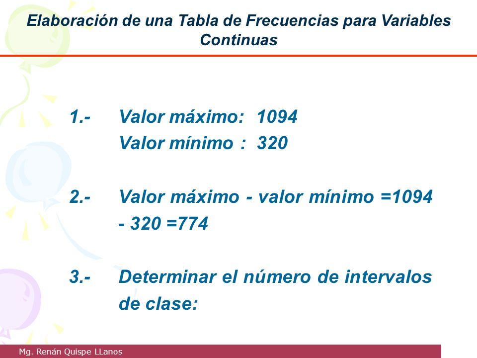 1.-Valor máximo: 1094 Valor mínimo : 320 2.-Valor máximo - valor mínimo =1094 - 320 =774 3.-Determinar el número de intervalos de clase: Elaboración d