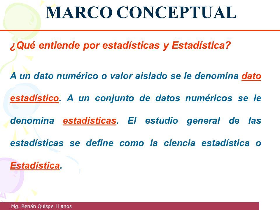 MARCO CONCEPTUAL ¿Qué entiende por estadísticas y Estadística? A un dato numérico o valor aislado se le denomina dato estadístico. A un conjunto de da