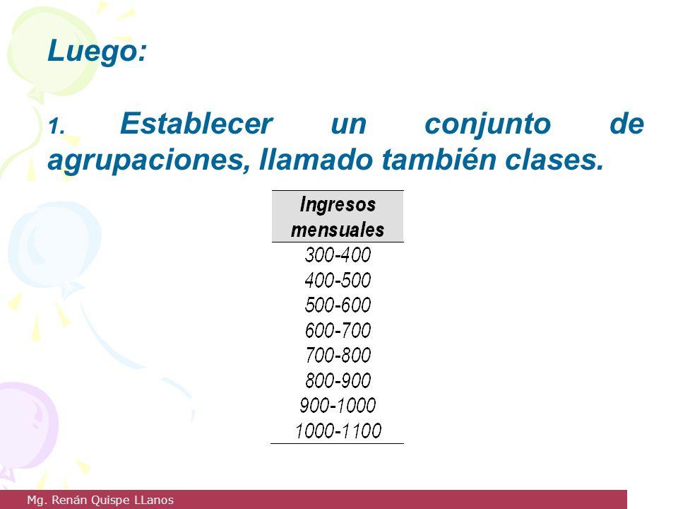 Luego: 1. Establecer un conjunto de agrupaciones, llamado también clases. Mg. Renán Quispe LLanos