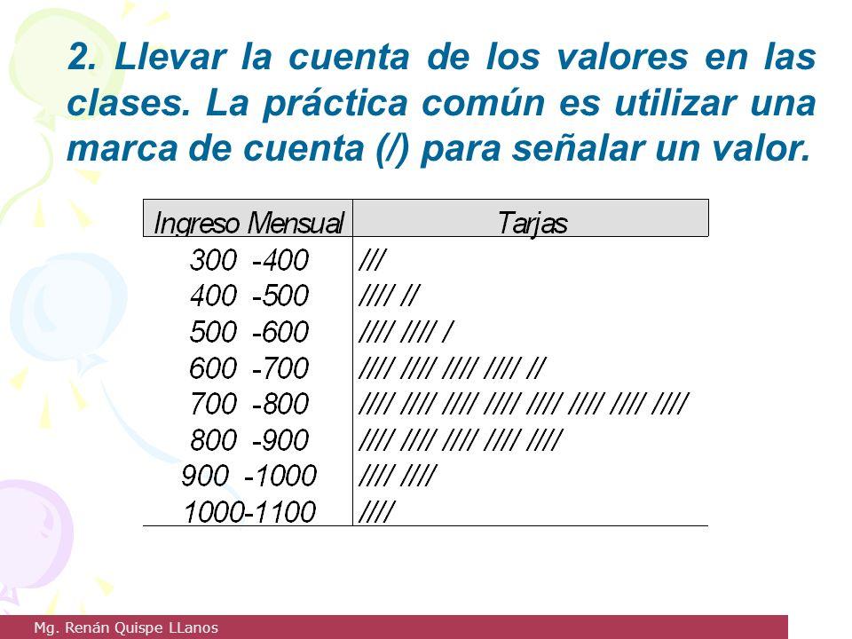 2. Llevar la cuenta de los valores en las clases. La práctica común es utilizar una marca de cuenta (/) para señalar un valor. Mg. Renán Quispe LLanos
