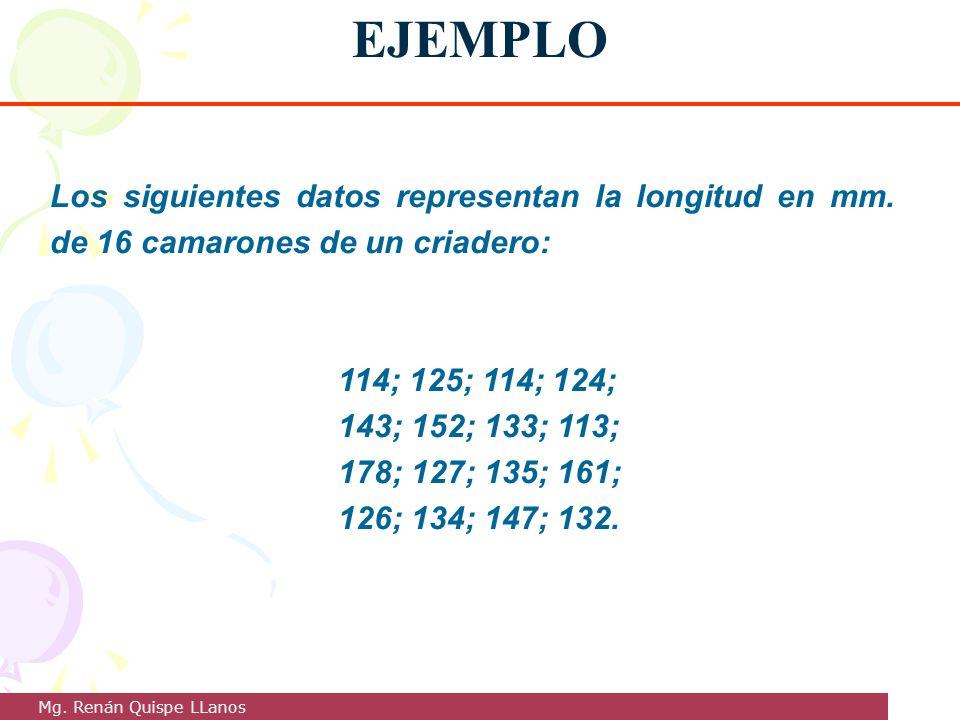 EJEMPLO Los siguientes datos representan la longitud en mm. de 16 camarones de un criadero: 114; 125; 114; 124; 143; 152; 133; 113; 178; 127; 135; 161