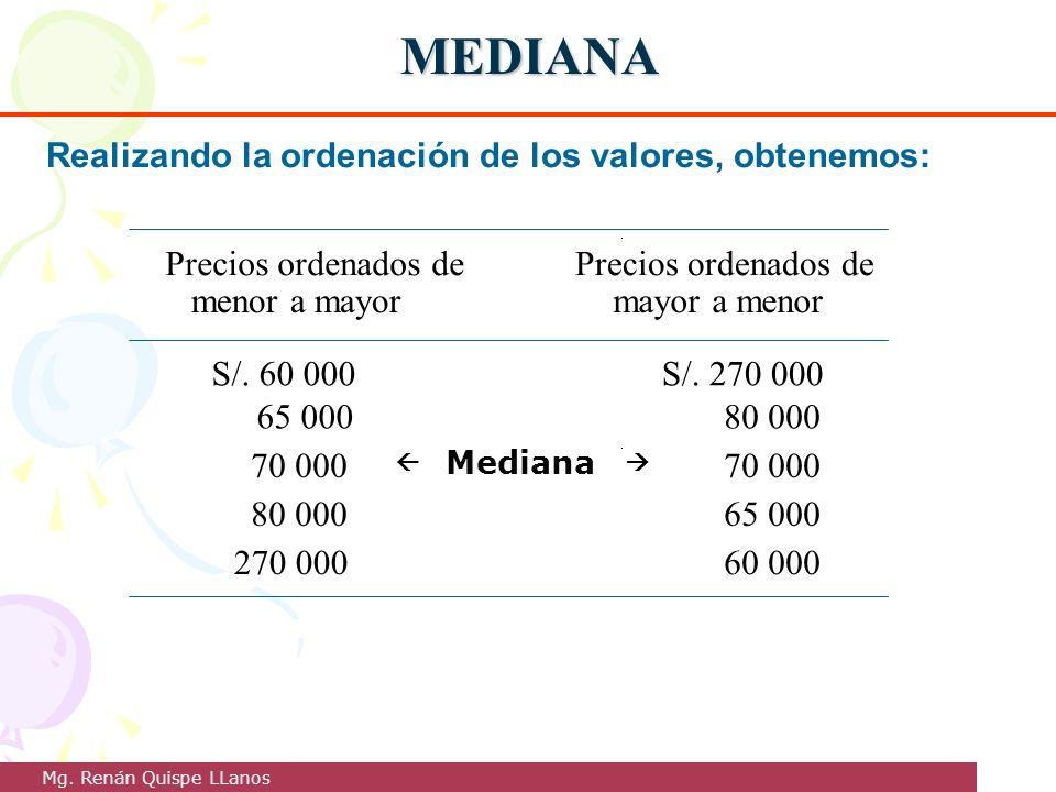 MEDIANA Realizando la ordenación de los valores, obtenemos: Precios ordenados de menor a mayor Precios ordenados de mayor a menor S/. 60 000S/. 270 00