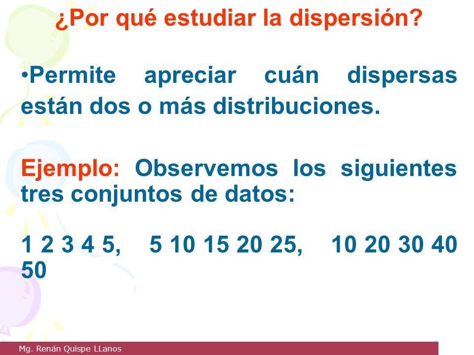 ¿Por qué estudiar la dispersión? Permite apreciar cuán dispersas están dos o más distribuciones. Ejemplo: Observemos los siguientes tres conjuntos de