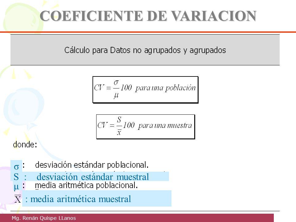 COEFICIENTE DE VARIACION σ μ S : desviación estándar muestral : media aritmética muestral Mg. Renán Quispe LLanos