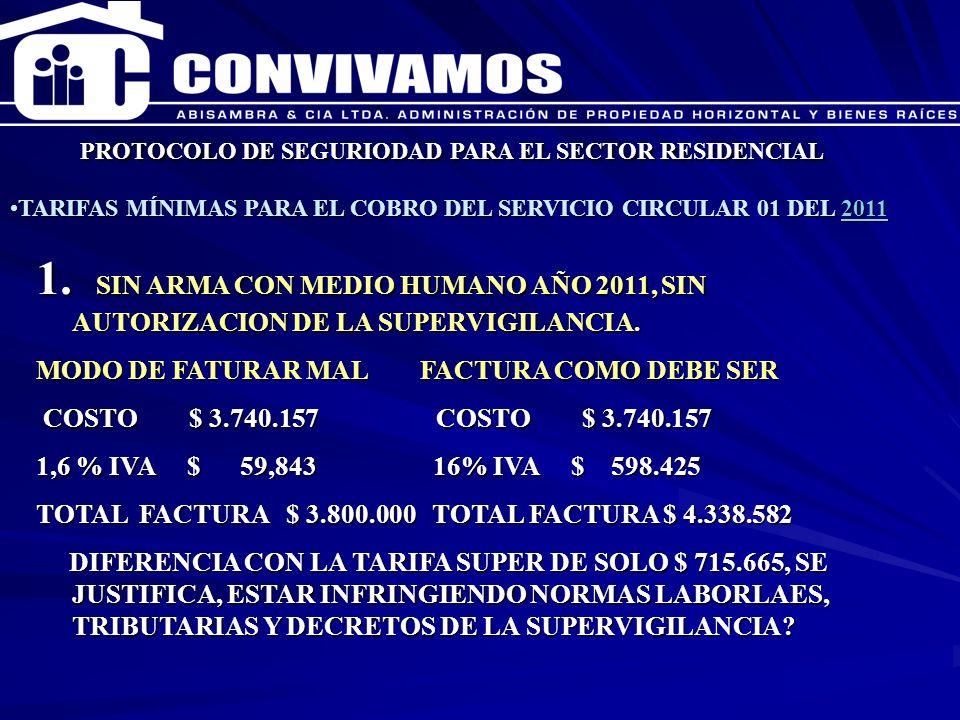 CAPACITACION ENERO 2007 TARIFAS MÍNIMAS PARA EL COBRO DEL SERVICIO CIRCULAR 01 DEL 2011TARIFAS MÍNIMAS PARA EL COBRO DEL SERVICIO CIRCULAR 01 DEL 2011