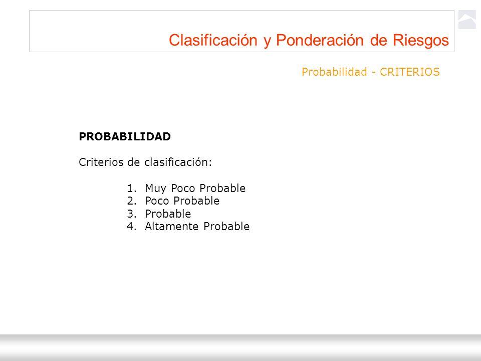 Ternium Siderar / DIND-SEHS 10 Clasificación y Ponderación de Riesgos Probabilidad - CRITERIOS PROBABILIDAD Criterios de clasificación: 1.Muy Poco Pro