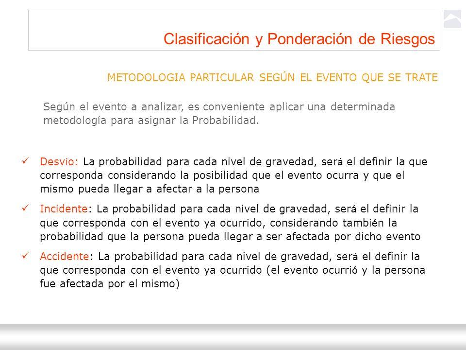 Ternium Siderar / DIND-SEHS 15 Clasificación y Ponderación de Riesgos METODOLOGIA PARTICULAR SEGÚN EL EVENTO QUE SE TRATE Según el evento a analizar,