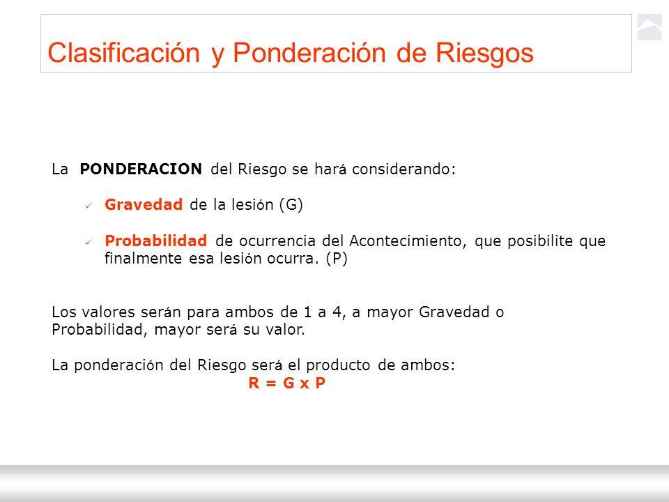 Ternium Siderar / DIND-SEHS 2 Clasificación y Ponderación de Riesgos La PONDERACION del Riesgo se har á considerando: Gravedad de la lesi ó n (G) Prob