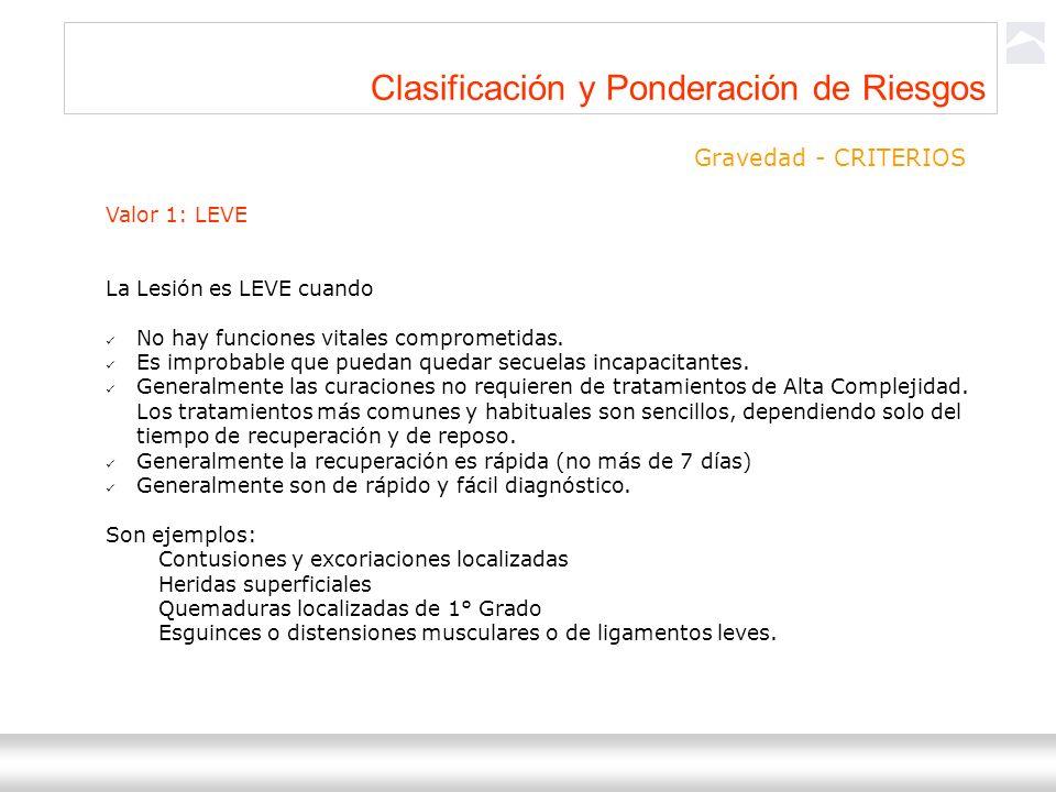 Ternium Siderar / DIND-SEHS 6 Clasificación y Ponderación de Riesgos Valor 1: LEVE La Lesión es LEVE cuando No hay funciones vitales comprometidas. Es