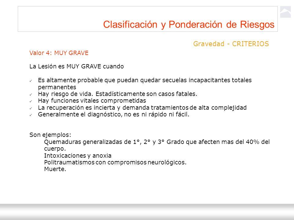 Ternium Siderar / DIND-SEHS 9 Clasificación y Ponderación de Riesgos Gravedad - CRITERIOS Valor 4: MUY GRAVE La Lesión es MUY GRAVE cuando Es altament