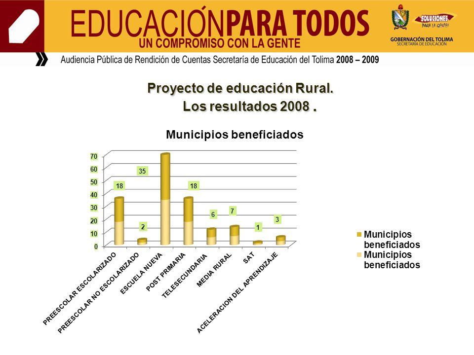 Proyecto de educación Rural. Los resultados 2008. Los resultados 2008.