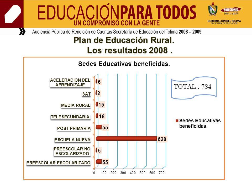 Plan de Educación Rural. Los resultados 2008. Los resultados 2008.