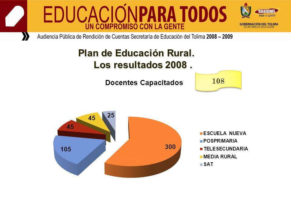 Plan de Educación Rural. Los resultados 2008. Los resultados 2008. 108
