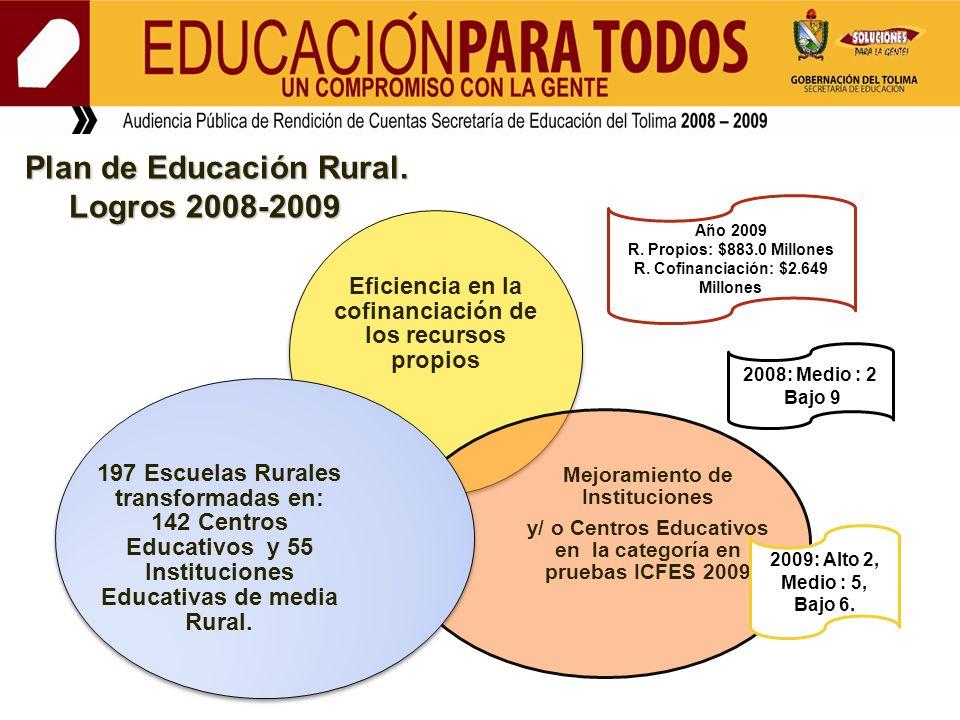 Plan de Educación Rural. Logros 2008-2009 Logros 2008-2009 Eficiencia en la cofinanciación de los recursos propios Mejoramiento de Instituciones y/ o