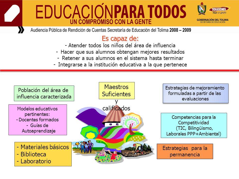 Competencias para la Competitividad (TIC, Bilingüismo, Laborales PPP+Ambiental) Modelos educativos pertinentes: -Docentes formados - Guías de Autoapre