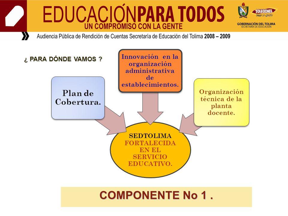 ¿ PARA DÓNDE VAMOS ? SEDTOLIMA FORTALECIDA EN EL SERVICIO EDUCATIVO. Plan de Cobertura. Innovación en la organización administrativa de establecimient