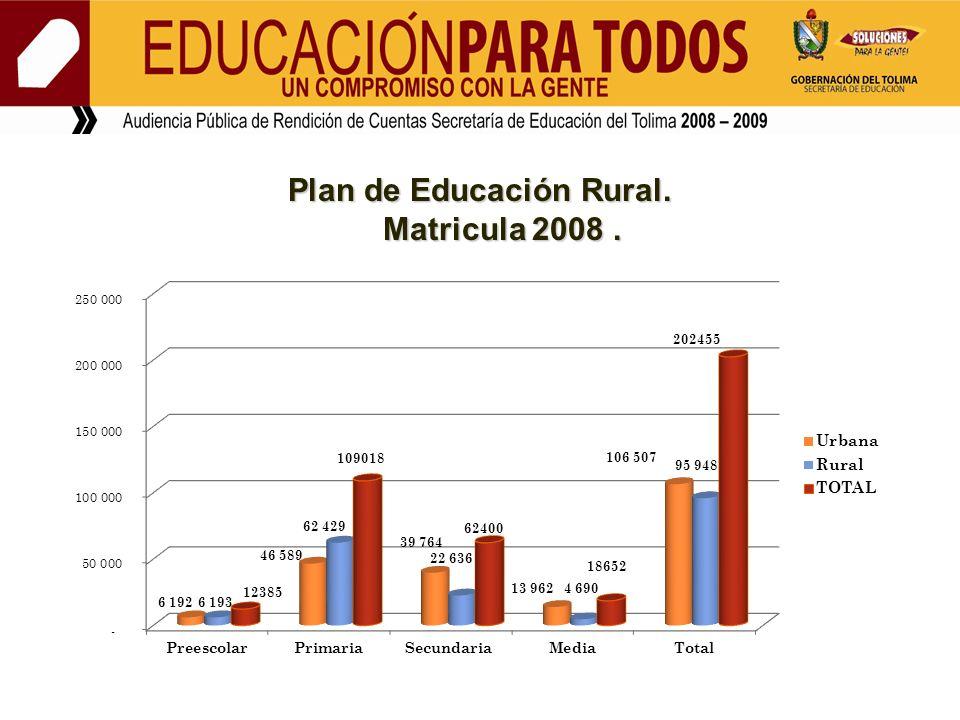 Plan de Educación Rural. Matricula 2008. Matricula 2008.
