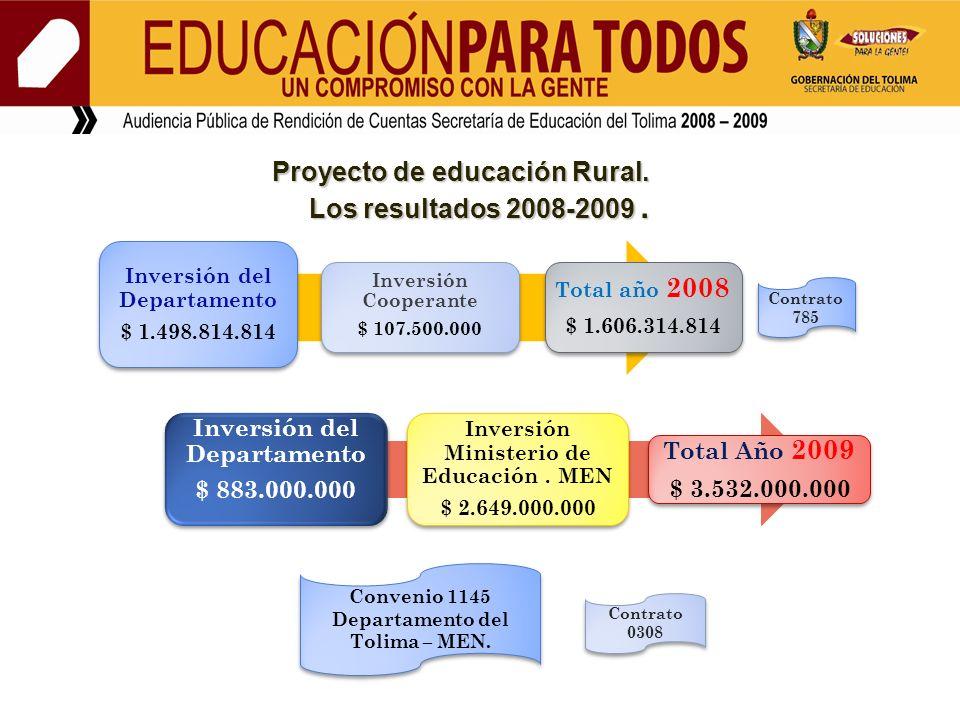 Proyecto de educación Rural. Los resultados 2008-2009. Los resultados 2008-2009. Inversión del Departamento $ 1.498.814.814 Inversión Cooperante $ 107