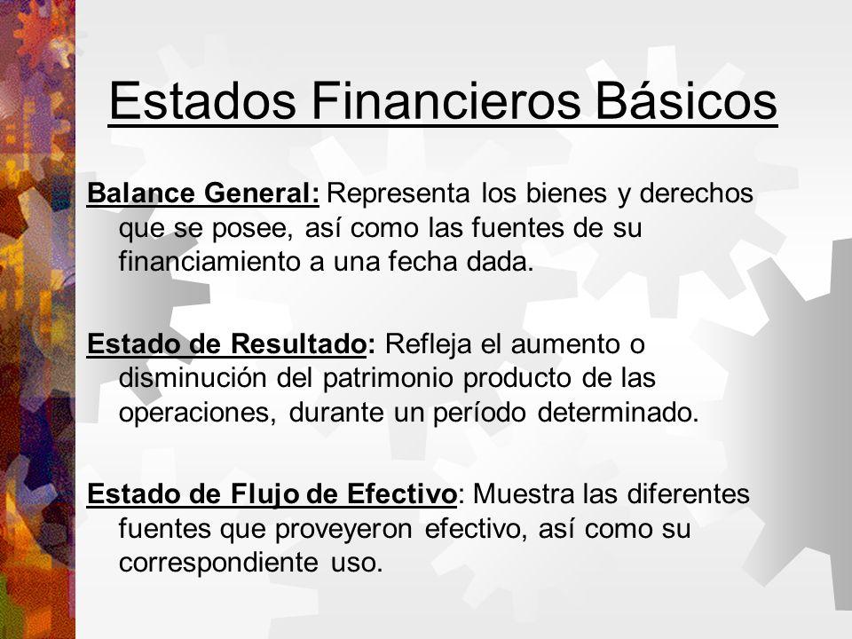 Estados Financieros Básicos Balance General: Representa los bienes y derechos que se posee, así como las fuentes de su financiamiento a una fecha dada.