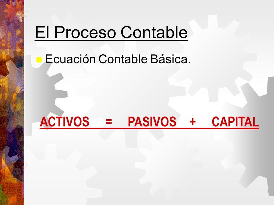 El Proceso Contable Ecuación Contable Básica. ACTIVOS = PASIVOS + CAPITAL