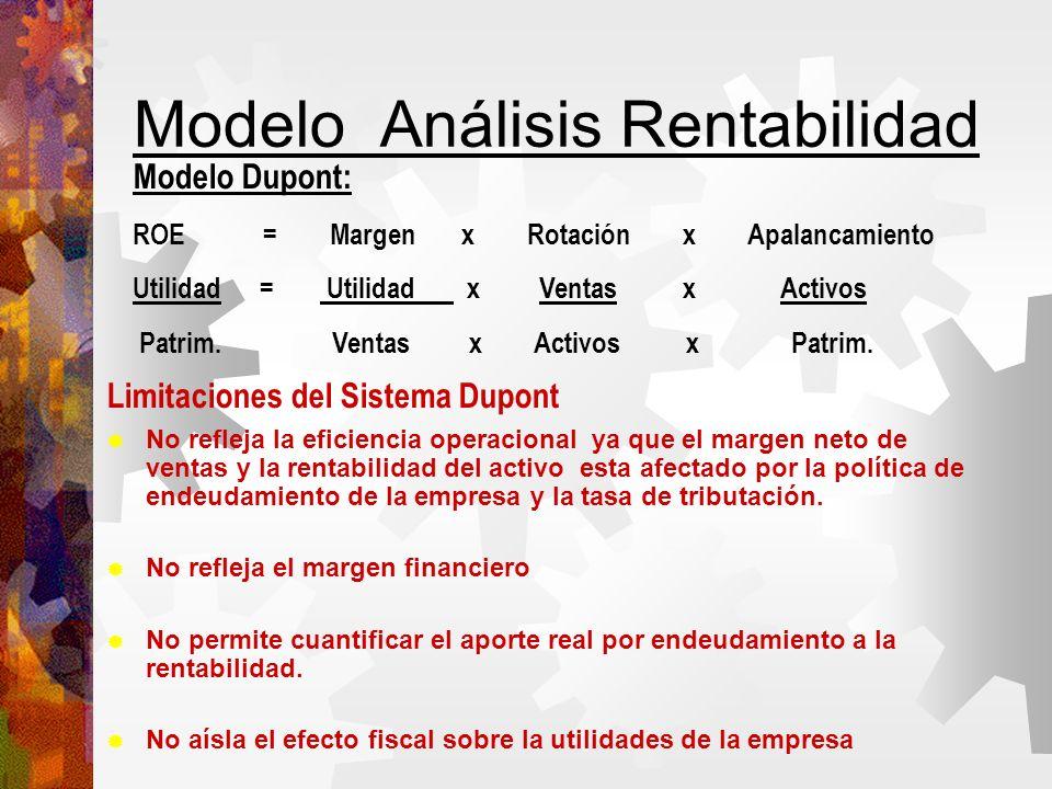 Modelo Análisis Rentabilidad No refleja la eficiencia operacional ya que el margen neto de ventas y la rentabilidad del activo esta afectado por la política de endeudamiento de la empresa y la tasa de tributación.