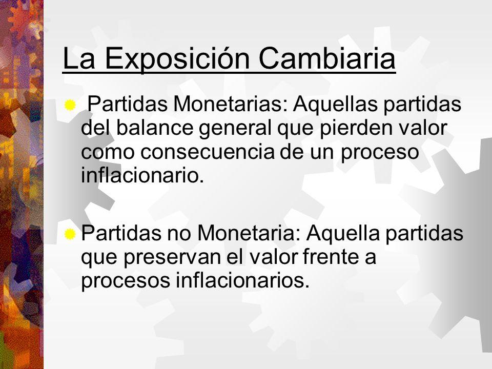 La Exposición Cambiaria Partidas Monetarias: Aquellas partidas del balance general que pierden valor como consecuencia de un proceso inflacionario.