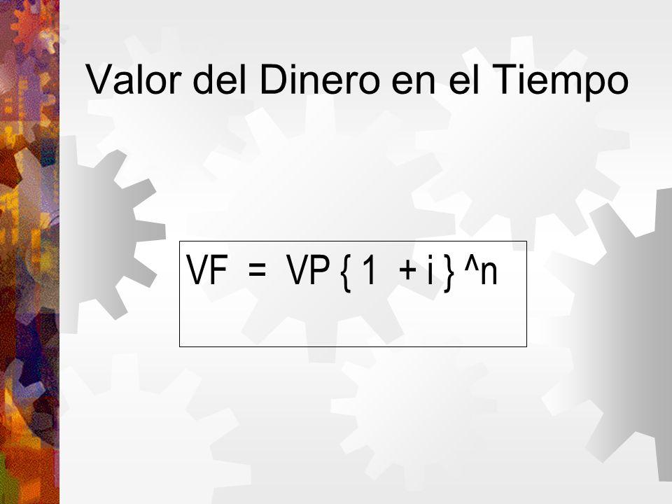 Valor del Dinero en el Tiempo VF = VP { 1 + i } ^n