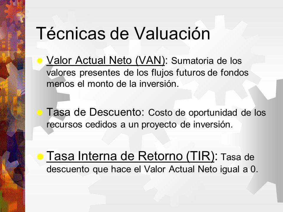 Técnicas de Valuación Valor Actual Neto (VAN): Sumatoria de los valores presentes de los flujos futuros de fondos menos el monto de la inversión.