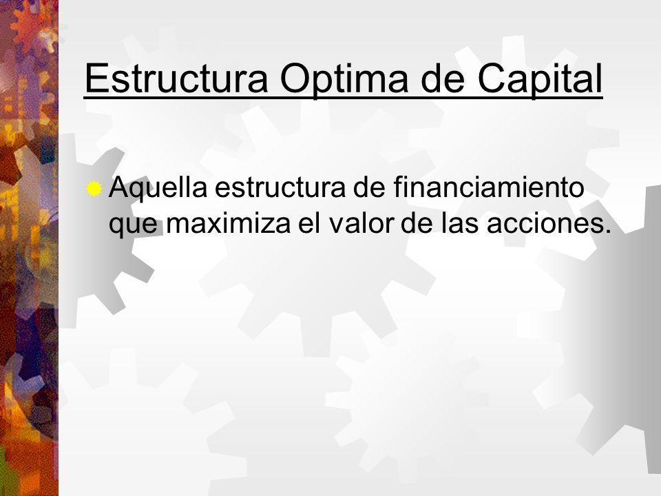 Estructura Optima de Capital Aquella estructura de financiamiento que maximiza el valor de las acciones.