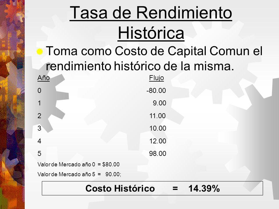 Tasa de Rendimiento Histórica Toma como Costo de Capital Comun el rendimiento histórico de la misma.