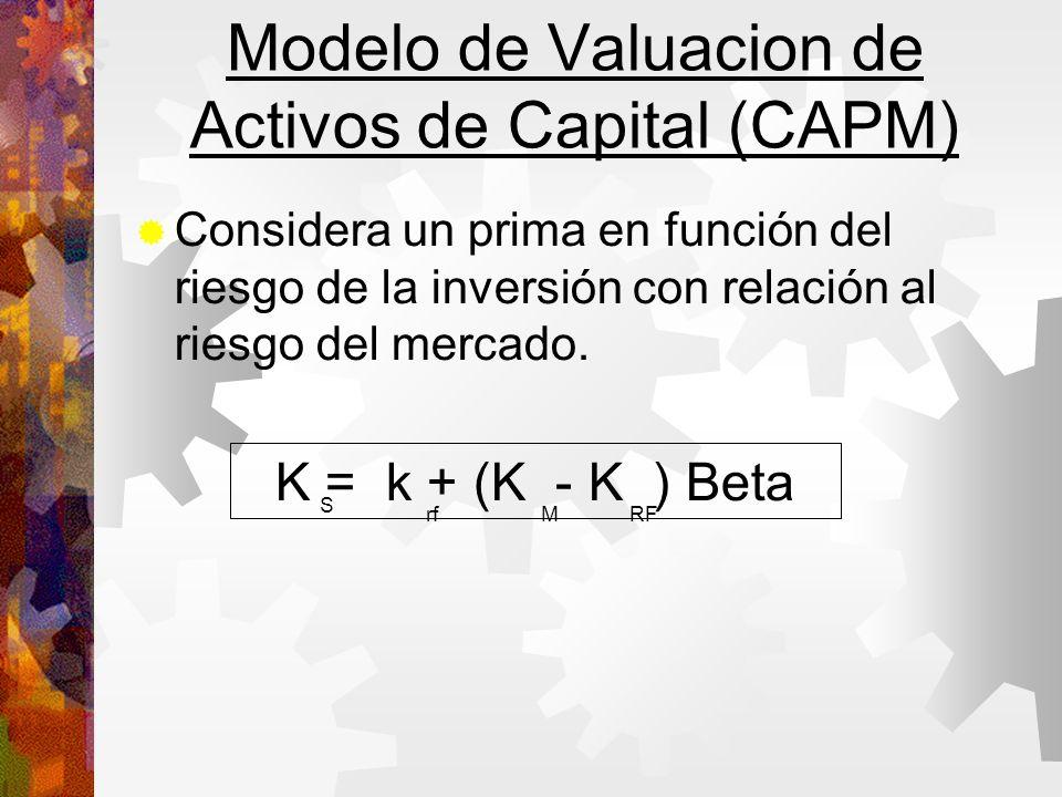 Modelo de Valuacion de Activos de Capital (CAPM) Considera un prima en función del riesgo de la inversión con relación al riesgo del mercado.