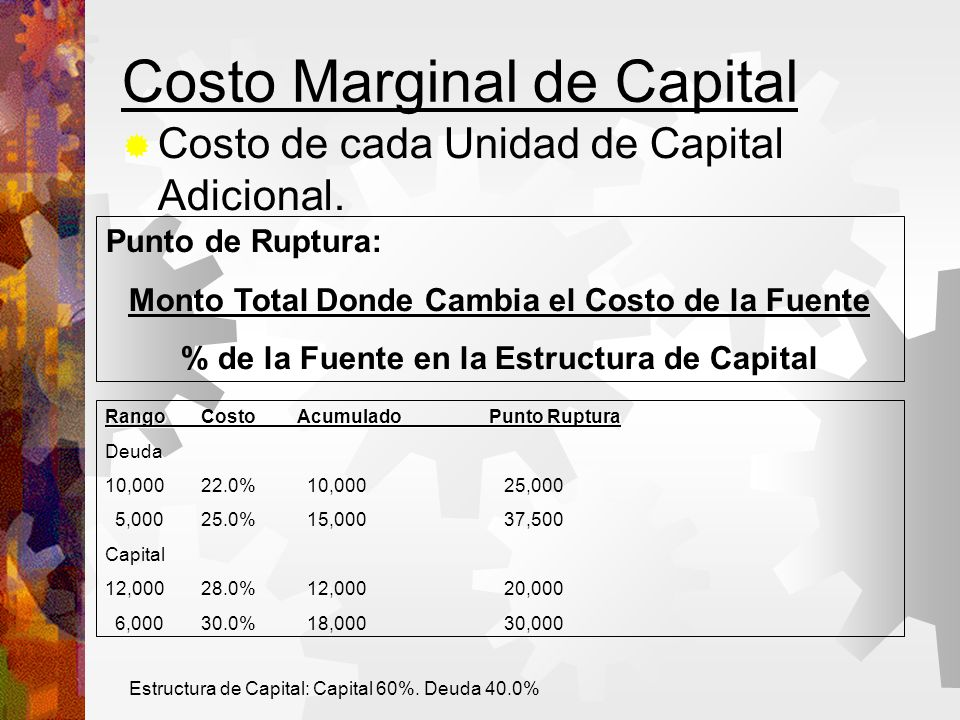 Costo Marginal de Capital Costo de cada Unidad de Capital Adicional.
