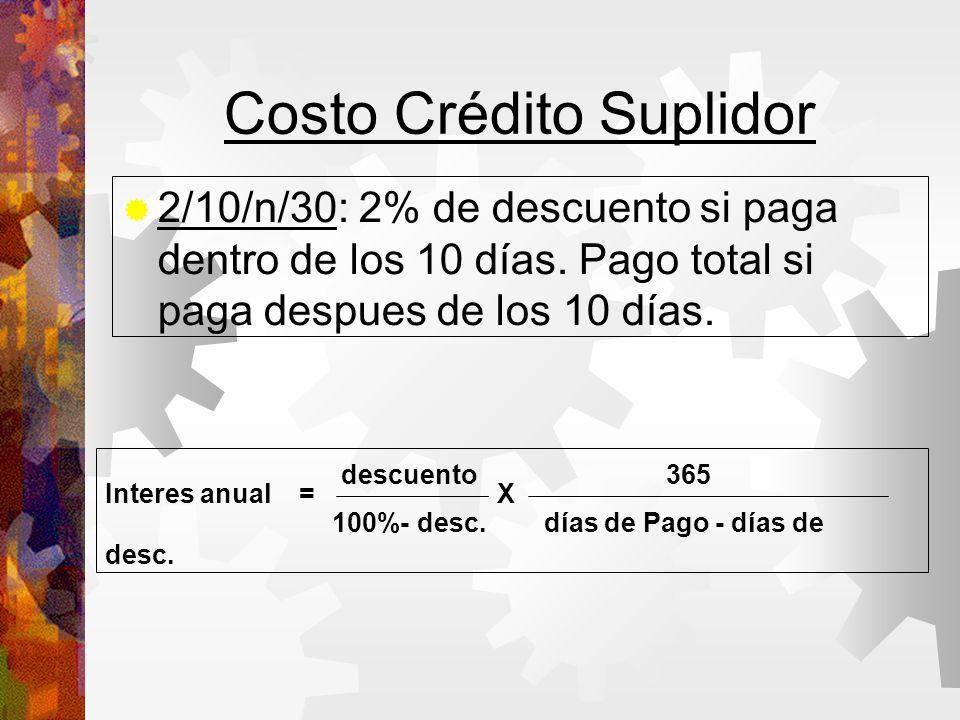 Costo Crédito Suplidor 2/10/n/30: 2% de descuento si paga dentro de los 10 días.