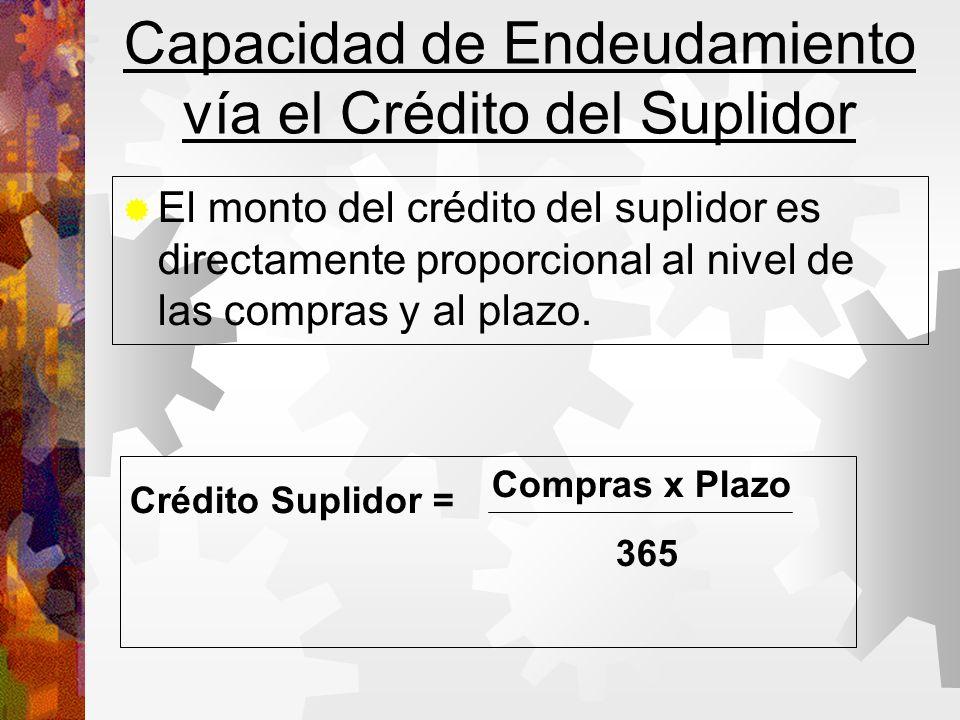 Capacidad de Endeudamiento vía el Crédito del Suplidor El monto del crédito del suplidor es directamente proporcional al nivel de las compras y al plazo.