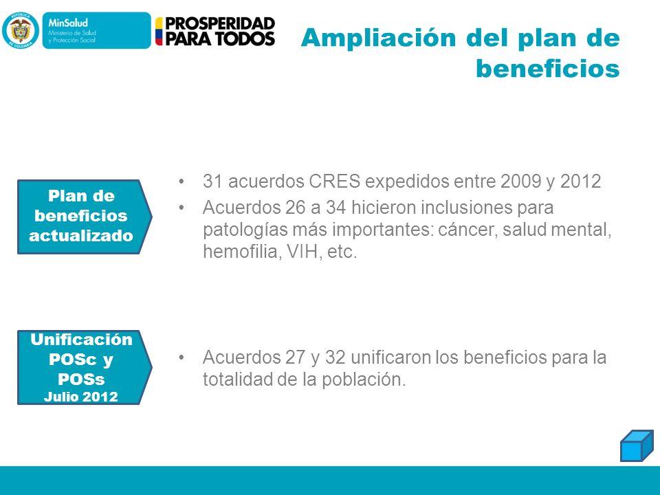 Ampliación del plan de beneficios 31 acuerdos CRES expedidos entre 2009 y 2012 Acuerdos 26 a 34 hicieron inclusiones para patologías más importantes: