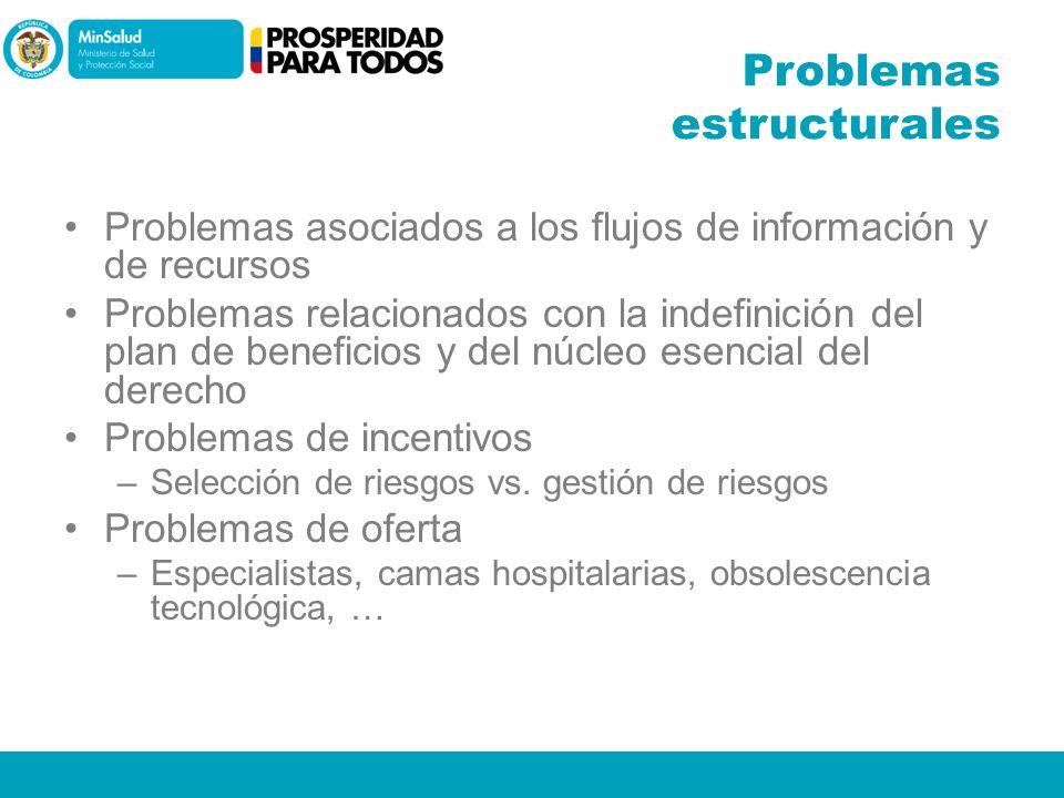 Problemas estructurales Problemas asociados a los flujos de información y de recursos Problemas relacionados con la indefinición del plan de beneficio