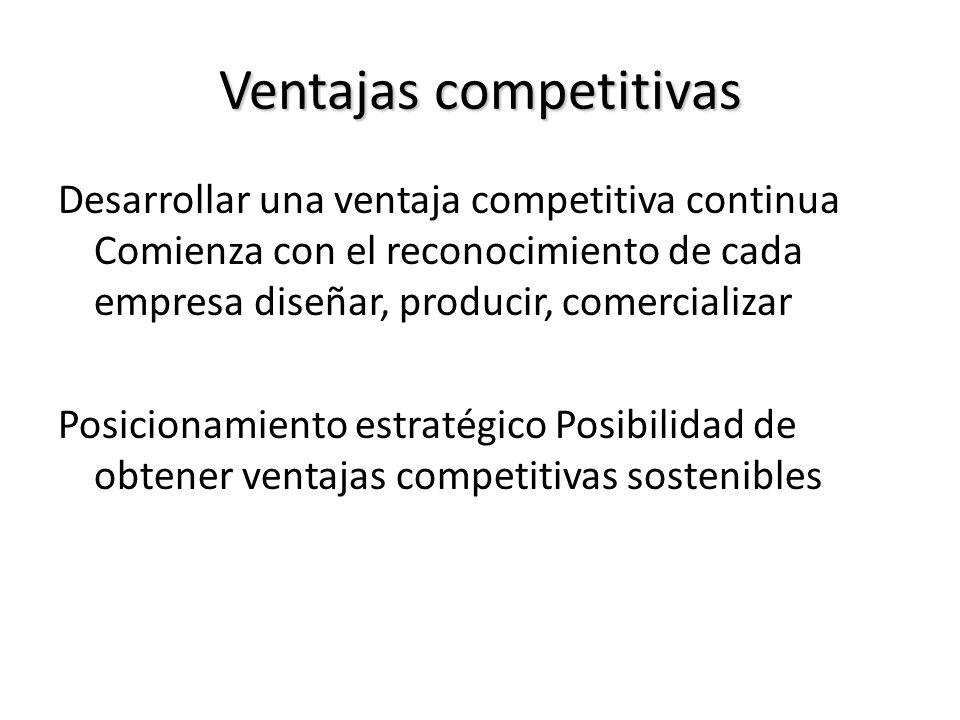 Ventajas competitivas Desarrollar una ventaja competitiva continua Comienza con el reconocimiento de cada empresa diseñar, producir, comercializar Pos