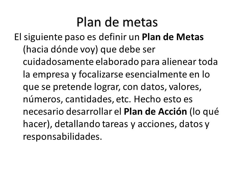Plan de metas El siguiente paso es definir un Plan de Metas (hacia dónde voy) que debe ser cuidadosamente elaborado para alienear toda la empresa y fo