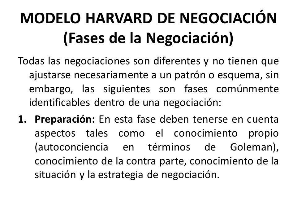 Todas las negociaciones son diferentes y no tienen que ajustarse necesariamente a un patrón o esquema, sin embargo, las siguientes son fases comúnment