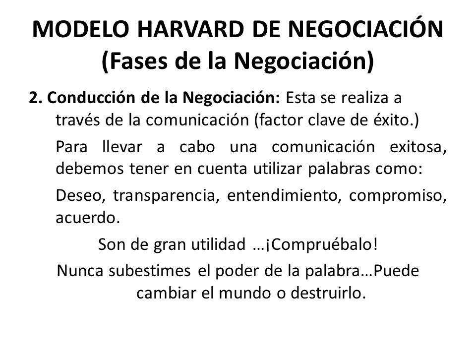 2. Conducción de la Negociación: Esta se realiza a través de la comunicación (factor clave de éxito.) Para llevar a cabo una comunicación exitosa, deb