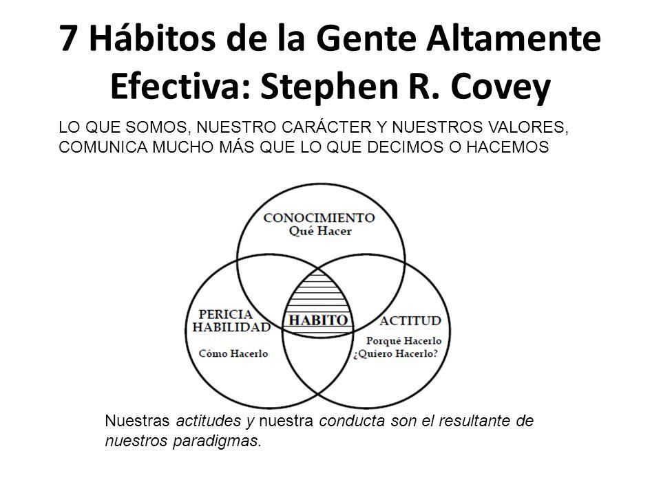7 Hábitos de la Gente Altamente Efectiva: Stephen R. Covey LO QUE SOMOS, NUESTRO CARÁCTER Y NUESTROS VALORES, COMUNICA MUCHO MÁS QUE LO QUE DECIMOS O
